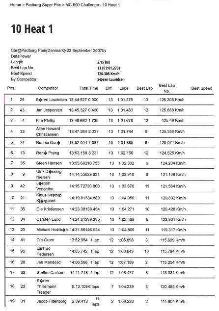 6. afd. Race 1 Padborg