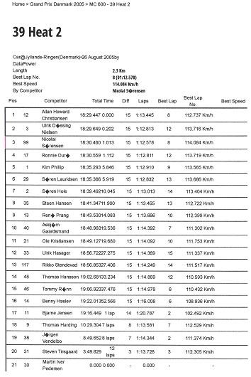 6. afd. Race 2 JR