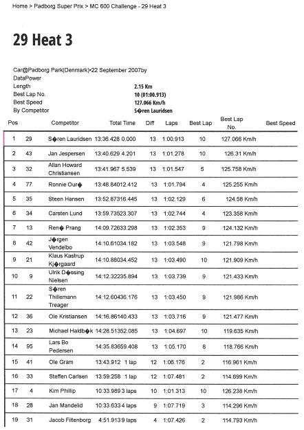 6. afd. Race 3 Padborg