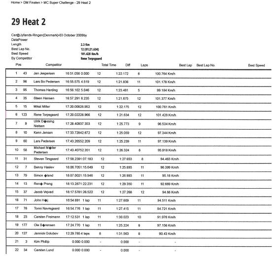 7. afd. Race 2 JR