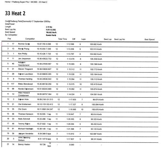 7. afd. Race 2 Padborg