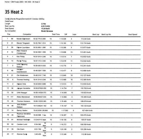 8. afd. Race 2 JR