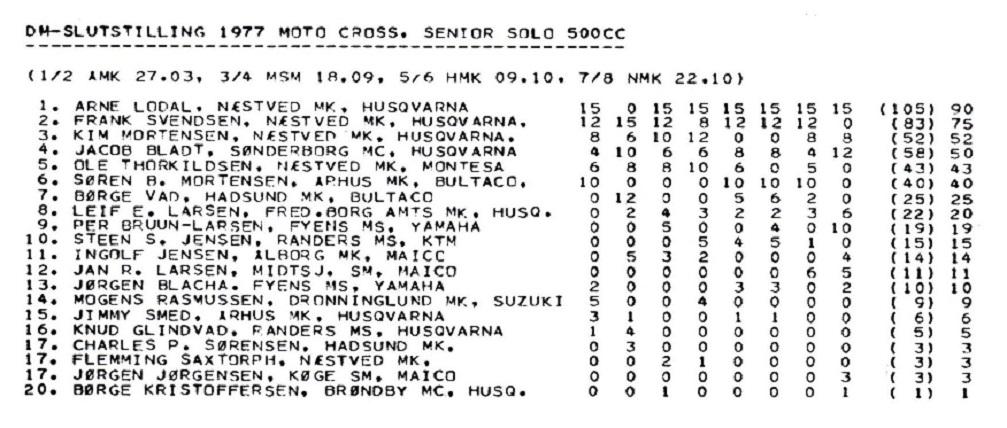 Slutresultat DM 500cc 1977. Søren kan endnu ikke hamle op med de allerbedste.