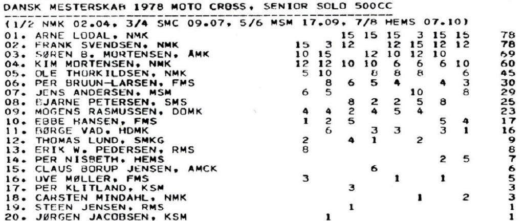 En 3. plads i DM. MB 1978-11