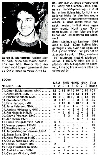 I 1980 lykkedes det så Søren at slå sine hårde konkurrenter Arne Lodal og Frank Svendsen i kampen om DM. MB 80-12