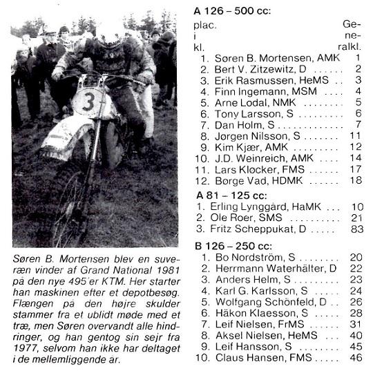 Søren havde ikke kørt Grand National siden sin sejr i 1977, men vendte i 1981 tilbage og vandt igen. MB 81-12 img2