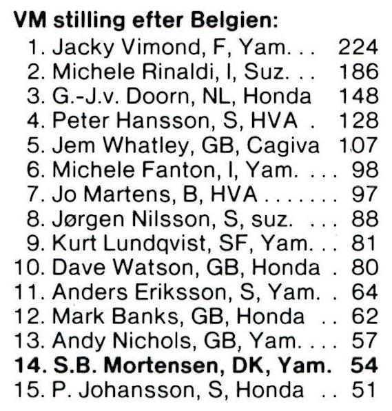 1986-07 MB Søren B. img2