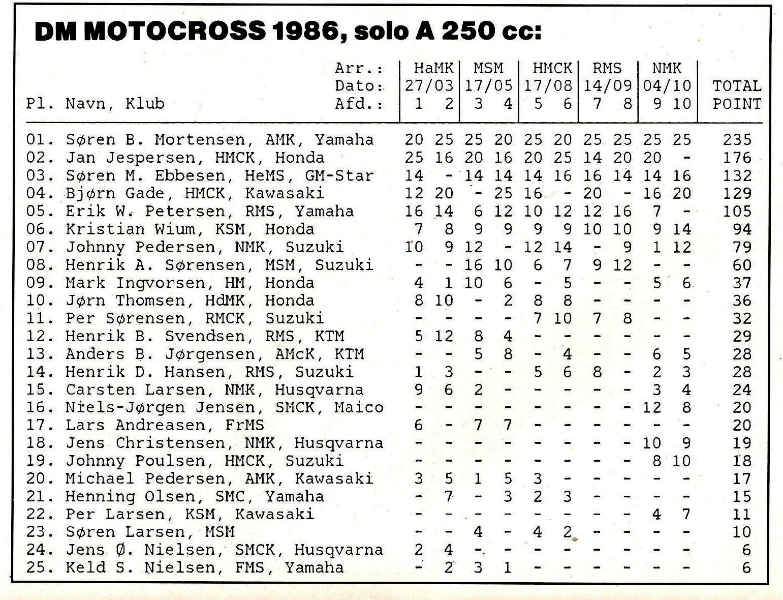 1986-12 MB DM slut cross