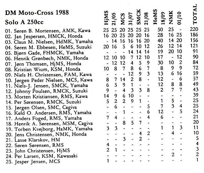 1988-12 MB DM RR+Cross slut img3