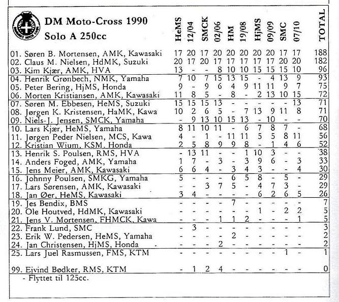 1990-12 DM slut RR+cross