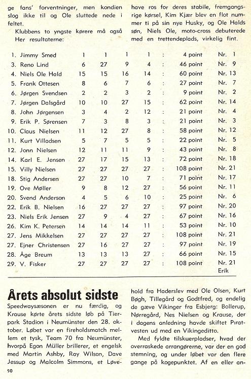 1973-12 img2