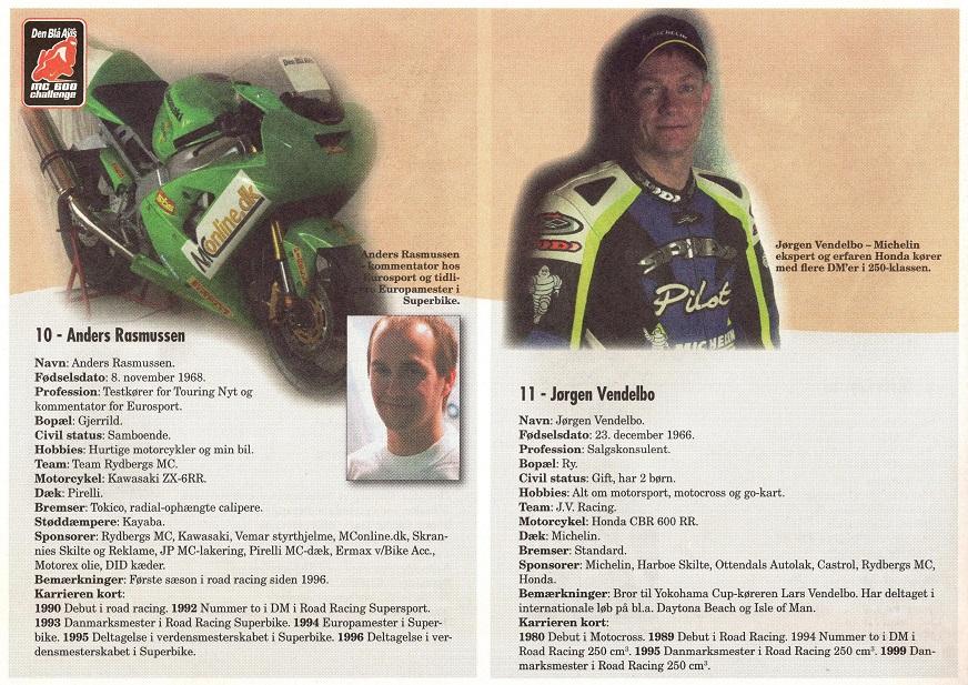 Guiden indeholdt samtlige kørerportrætter. Her Anders og Jørgen Vendelbo.