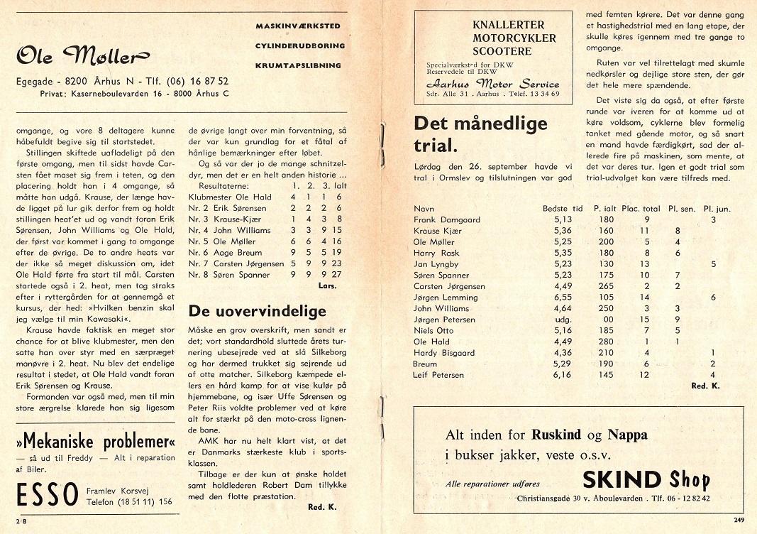 1970-11 Klubm. cross img2