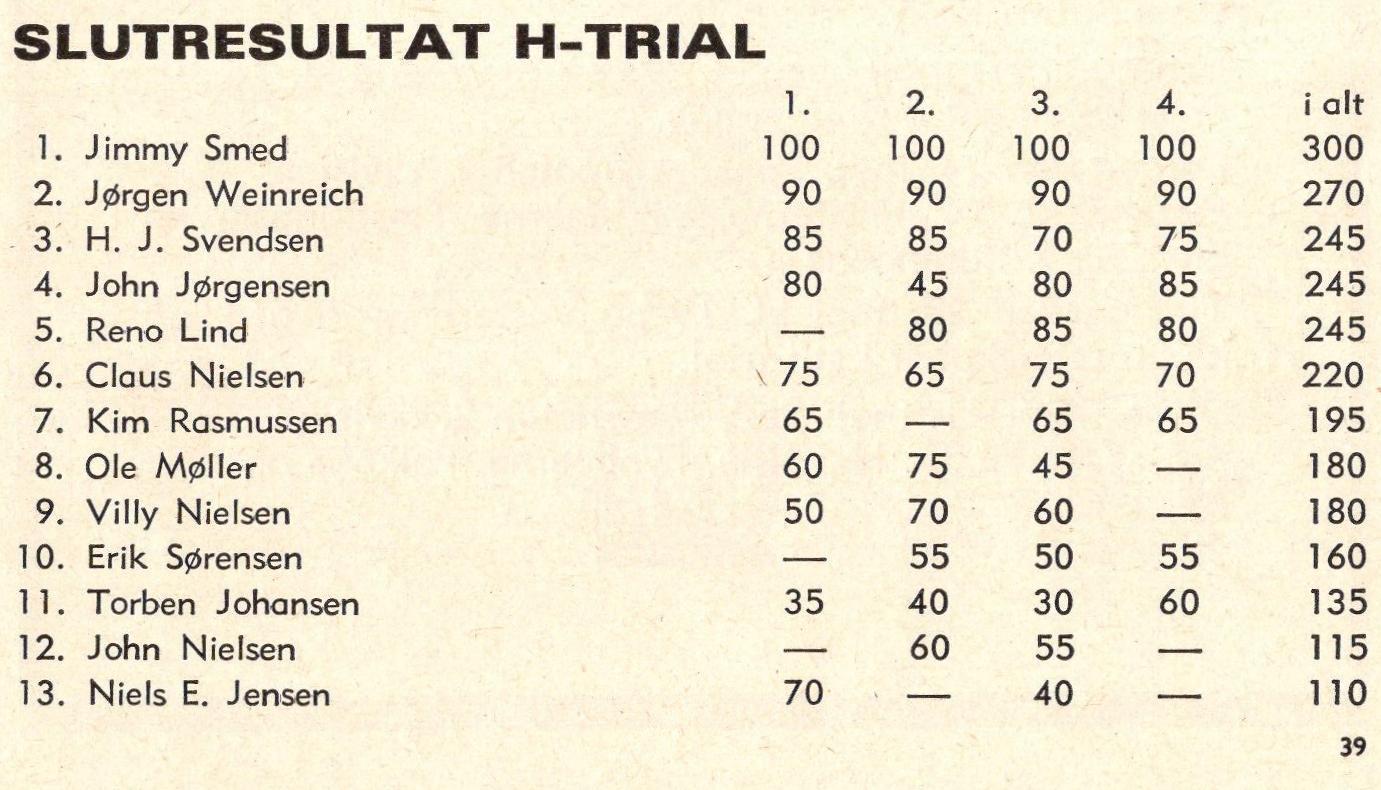 1975-05 img1 Klubm. H slut