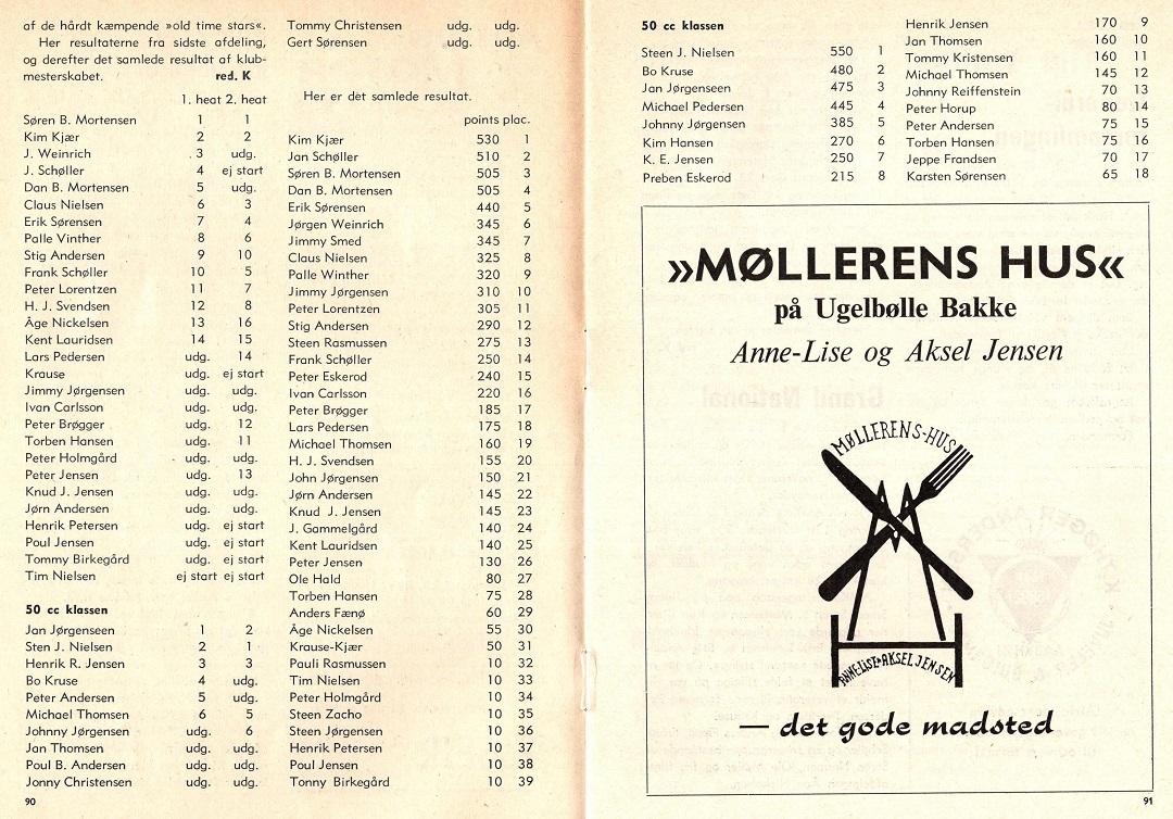 1976-12 img2 Klubm. cross 50cc ikke km