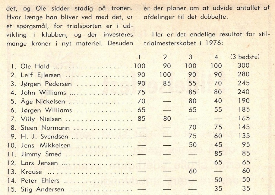 1977-01 img1 Klubm. S.trial