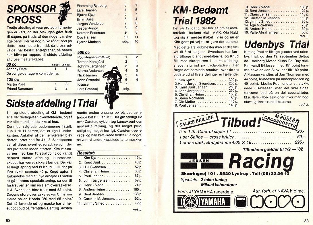 1982-11 img1 Klubm. S.trial