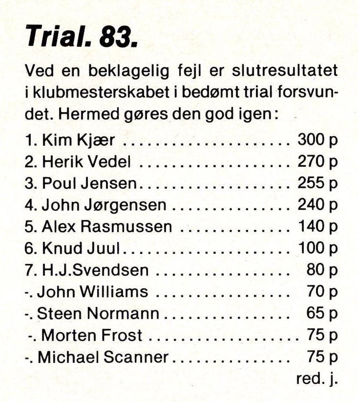 1984-03 img1 Klubm. S.trial