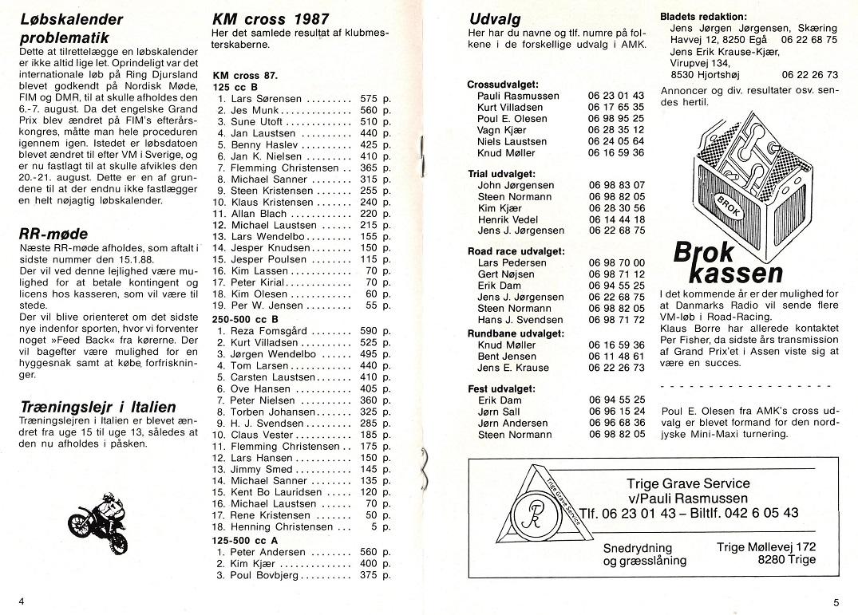 1988-01 img1 Klubm. cross