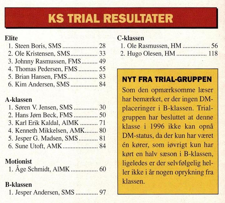 1996-10 MB DM St. Grundet