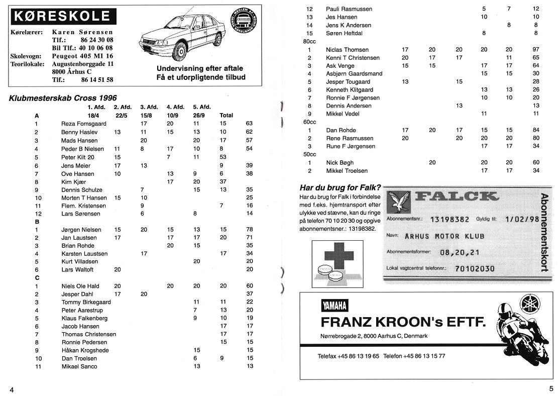 1997-02 img1 Klubm. cross