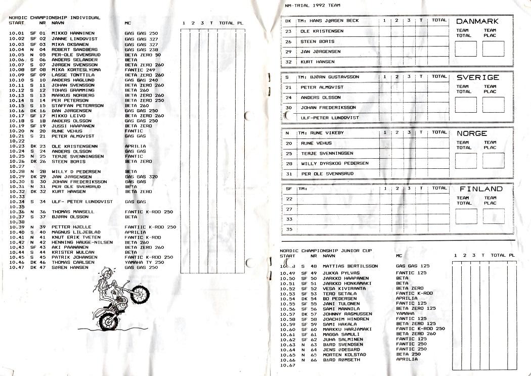 NM Trial St. Grundet 1992 Program img3